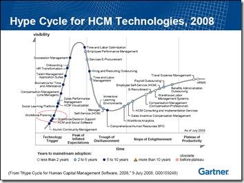 Vendorprisey on Social Analytics ~ Strategic Human Capital