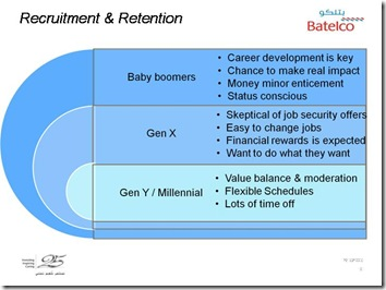Batelco's management of different generations ~ Strategic Human