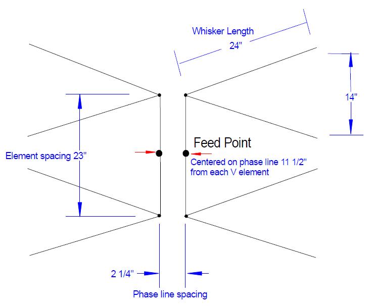8 bay antenna wiring diagram nissan power antenna wiring diagram