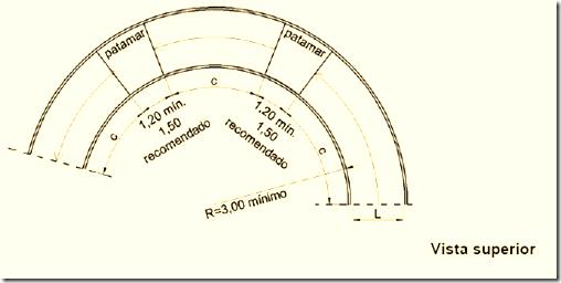 Mat 233 Ria Do Curso Dimensionamento De Escadas Rampas E