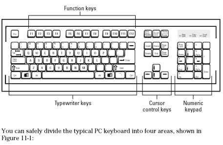 Understanding the working of your computer keyboard