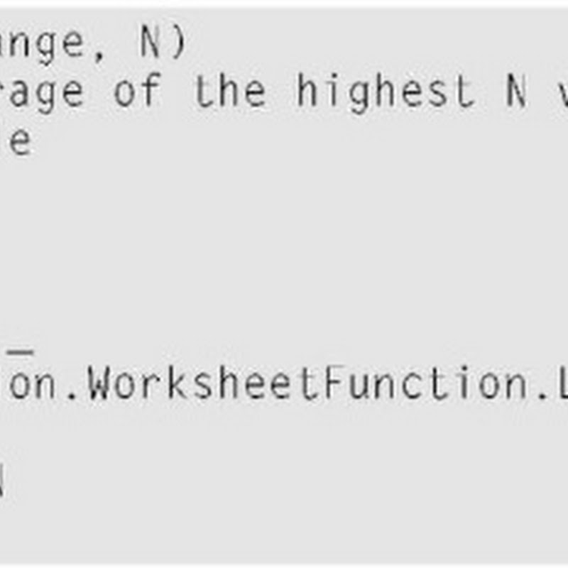 Is It A Function Worksheet