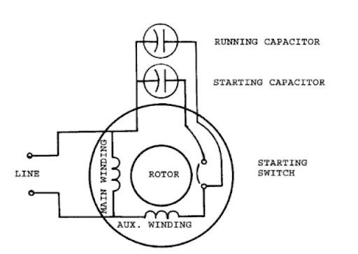 single phase induction motors (electric motor) HVAC Capacitor Wiring two value capacitor, single phase motor