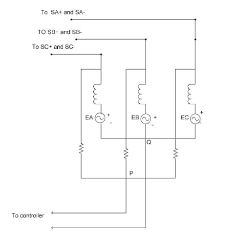 SENSORLESS TECHNIQUES FOR BLDC MOTOR DRIVES (Electric Motor)