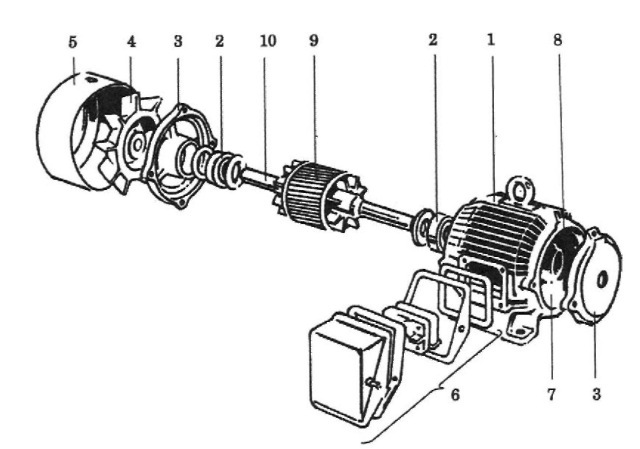 craftsman yt 3000 46 manual