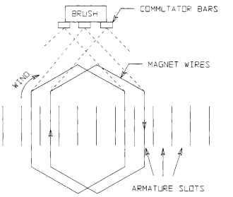 dc motor windings electric motors. Black Bedroom Furniture Sets. Home Design Ideas