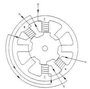 electric motor winding equipment electric motor insulation