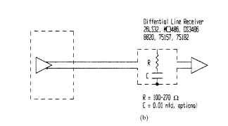 Single and Multi turn Absolute Rotary Encoders (Electric Motors)