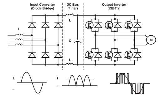ac drives (motors and drives) 230v single phase vfd wiring diagram block diagram three phase vfd