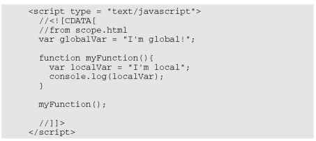 Functions, Arrays, and Objects In JavaScript