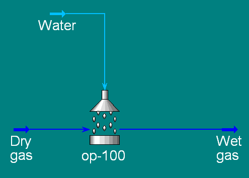 Chemical & Process Technology: Saturate Dry Gas With Water