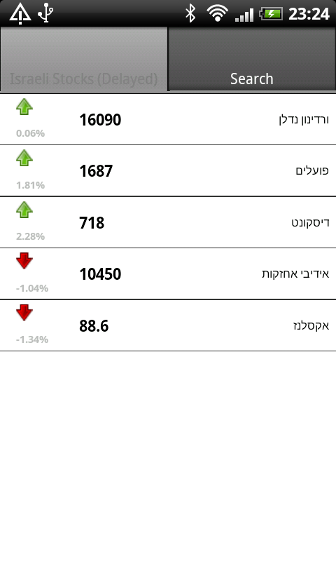 IsraStocks- screenshot