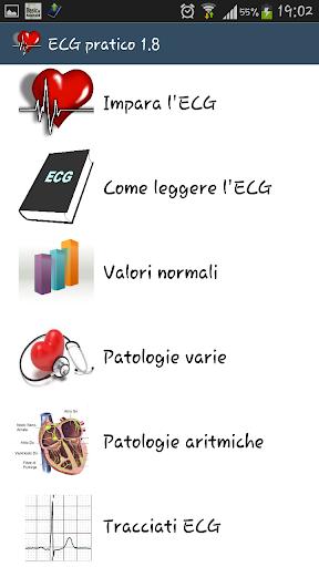 ECG pratico