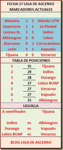 Irapuato vs lobos buap online dating 1