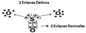 enlace dativo