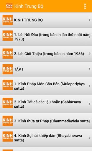 Kinh Trung Bo - Phat Phap