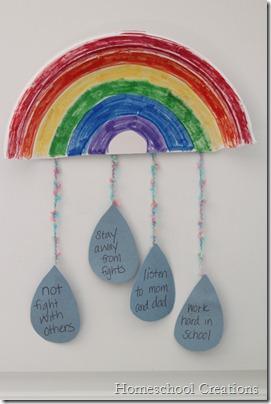 rainbow of promises