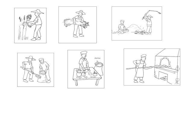 Dibujos De Como Se Hace El Pan Para Colorear Elaboracion Del Pan