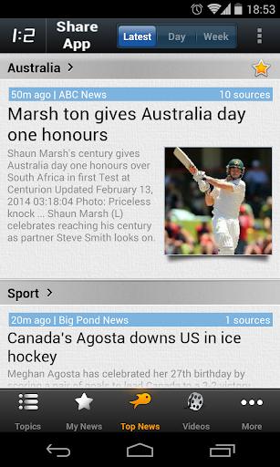 Australian Sports - Newsfusion