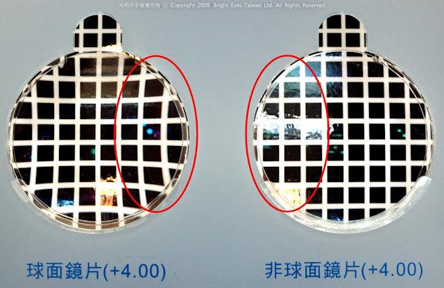 非球面鏡片