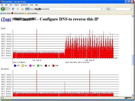 Rolfsa's Weblog: pfsense Monitoring (rate vs  darkstat vs