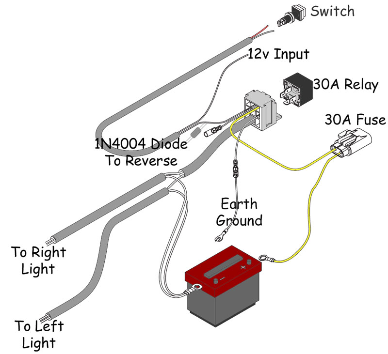 Incredible Wiring Diagram For Reverse Lights Wiring Diagram Wiring Cloud Hisonuggs Outletorg