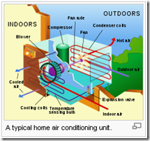Kalkulator Kapasitas Air Conditioner Pk Btu Watts