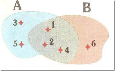 interseccion conjuntos ejemplo