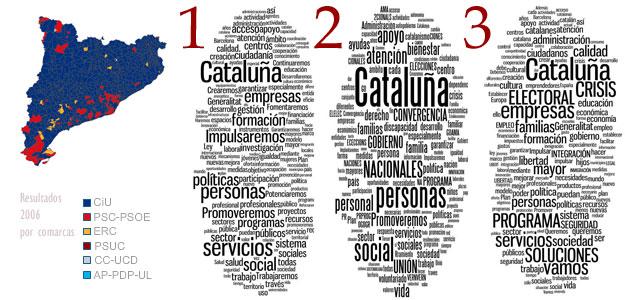 Programas electorales elecciones catalanas 2010