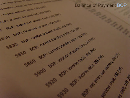 Concept of Balance of Payment BOP