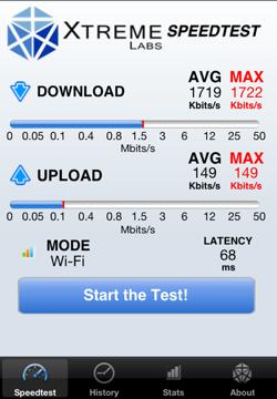 Pocket WiFi GP01 スピードチェック