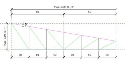 Tutorial Structural Truss Extension Do U Revit