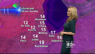 Kalb Weather Girl