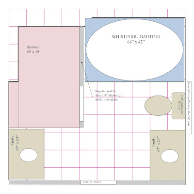 Opinions On Bathroom Layout