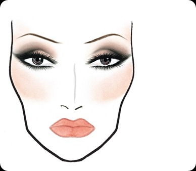 MAC IN THE GROOVE LOVE TO LOVE FACE CHART