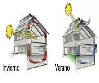 inercia termica arquitectura bioclimatica