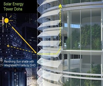 panel-solar-en-edificios