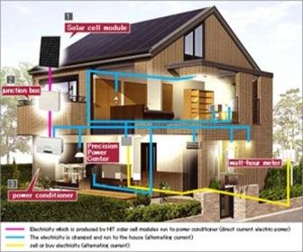 energia-solar-hogar-pasiva