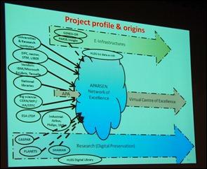 Het APARSEN Network of Excellence volgens projectleider David Giaretta
