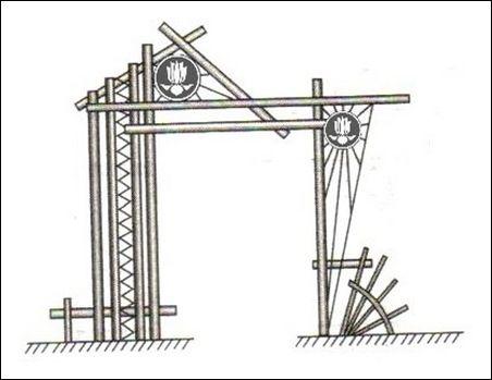 Cách thức thực hiện và hoàn thành 1 cổng trại đơn giản