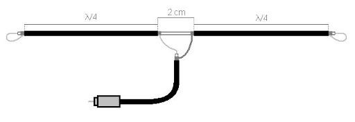 Schema di costruzione del dipolo