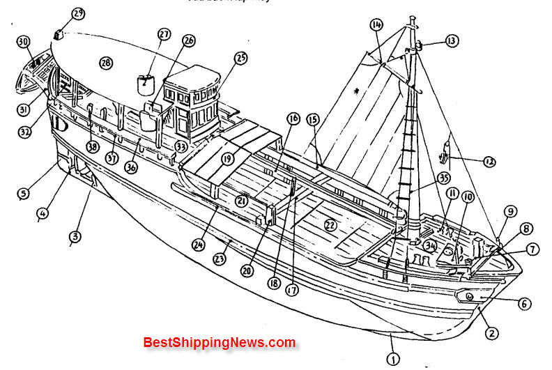 Small Ship Small Steel Ship Shipbuilding Picture Dictionary