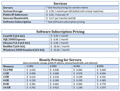 BlueLock_vCloudExpress_pricing1