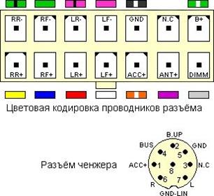 audiovox cp-250