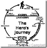 Campbell-TheHeroJourney
