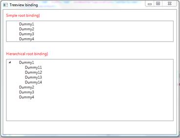 Hierarchicaldatatemplate. Itemssource property (system. Windows.