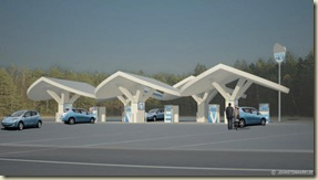 Fill 'Er Up! The gas station of the future?