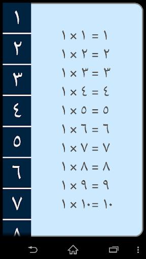 【免費教育App】Multiplication for Kids-APP點子