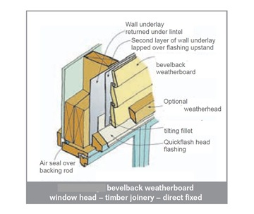 Weatherboard-Timber_Window