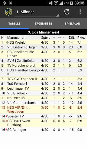 HSG VfR Eintracht Wiesbaden